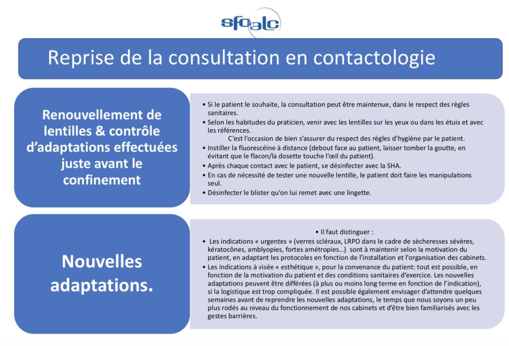 Consultation contactologie SFO ALC