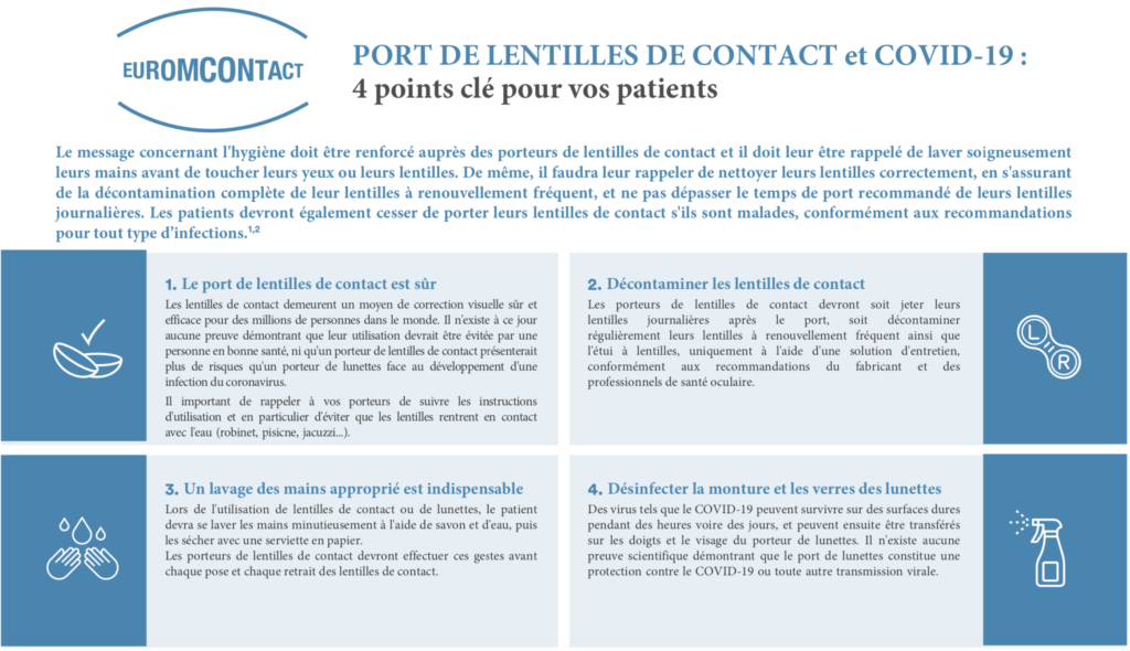 Euromcontact covid